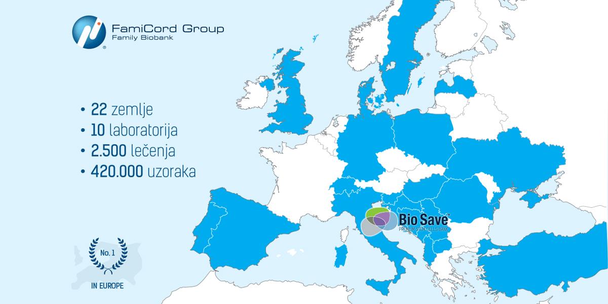 Zahvaljujući Famicord Group - uzorci Cryo Save iz Srbije sačuvani